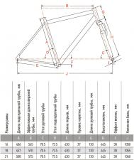 Велосипед горный Аист Quest DISC