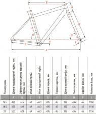 велосипед круизер Аист Cruiser 1.0