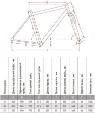 Велосипед горный MTB Аист 26-680 DISC